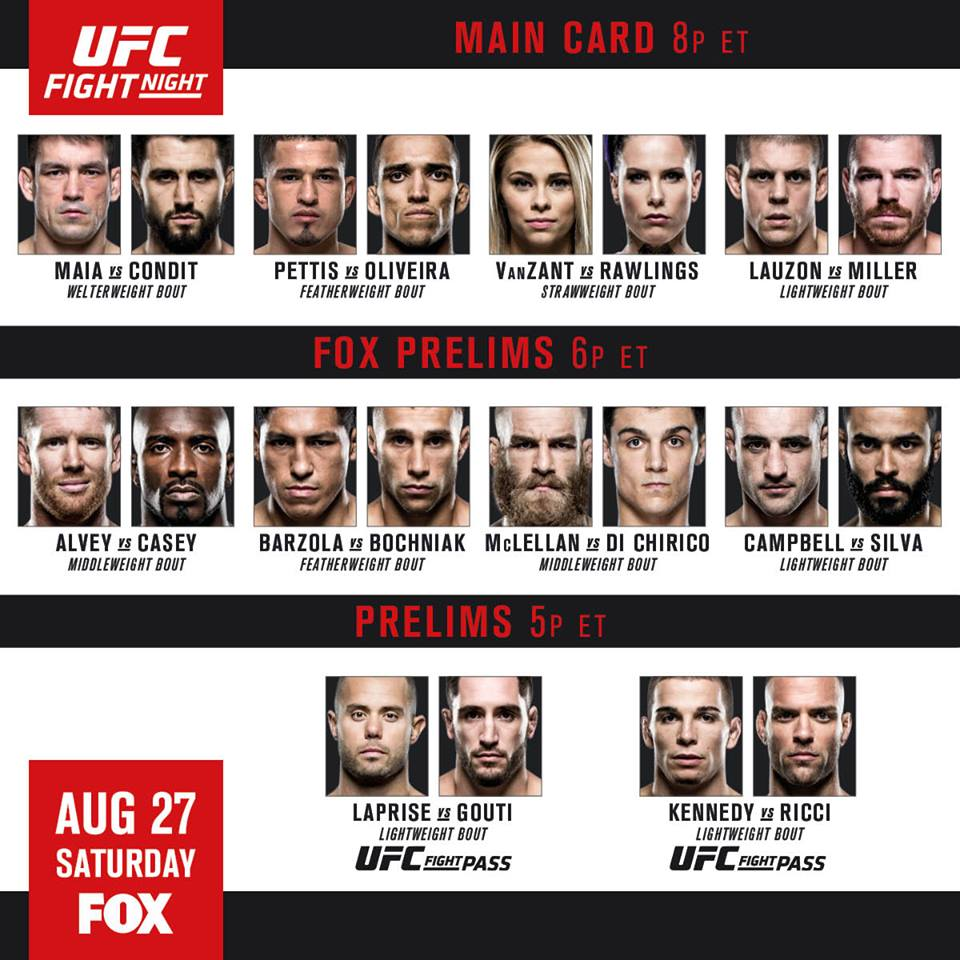 UFC on Fox 21 Quick Results