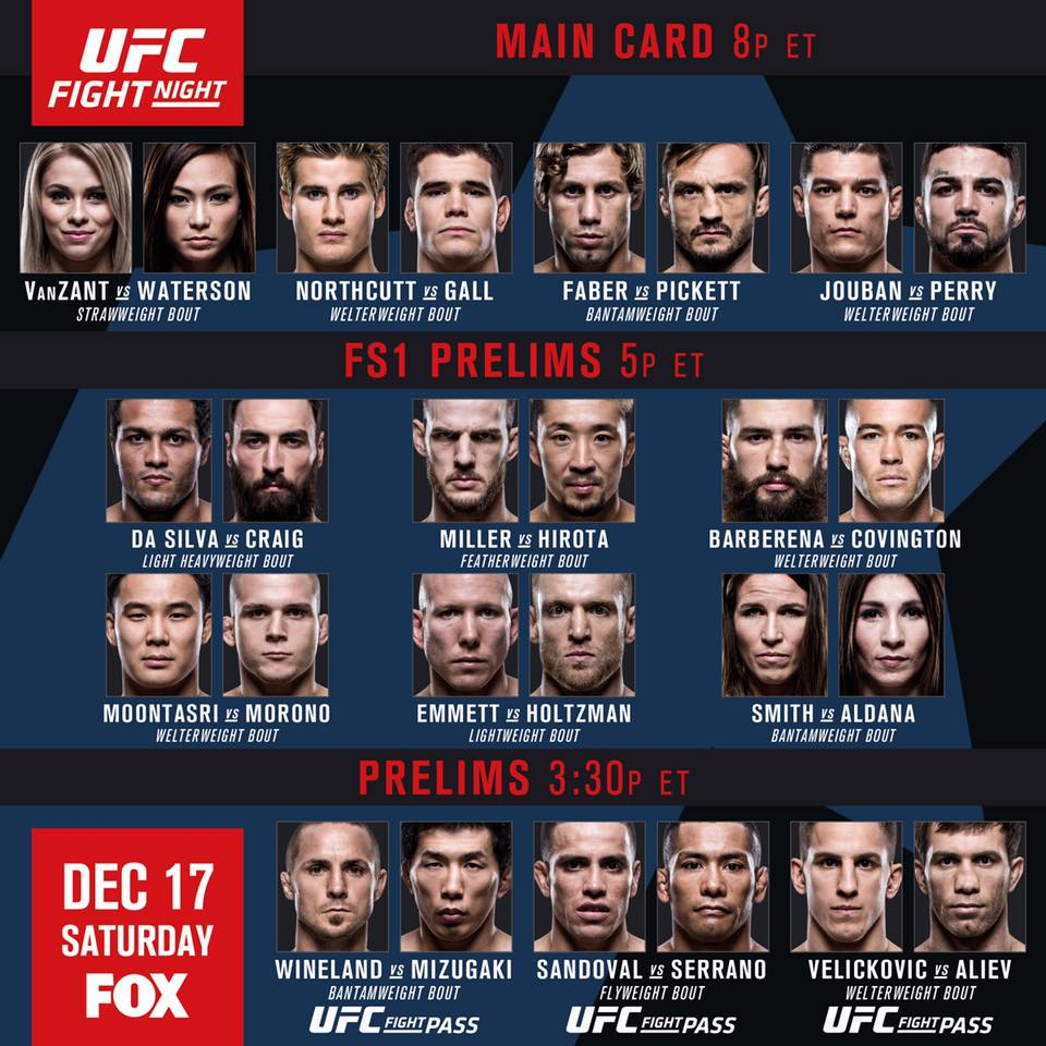 UFC on Fox 22 Results