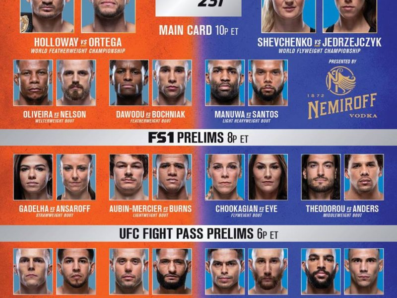 UFC 231 Quick Results