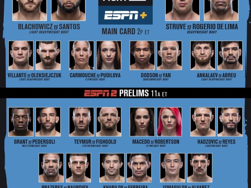 UFC on ESPN+ 3 Results