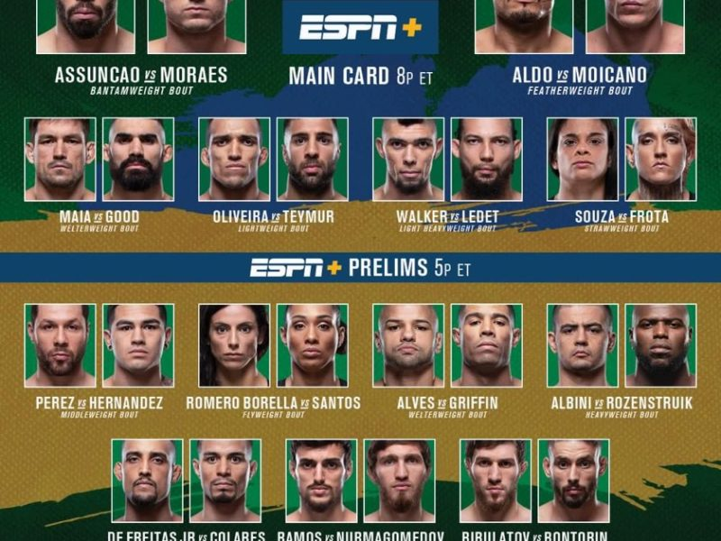 UFC on ESPN+ 2 Quick Results