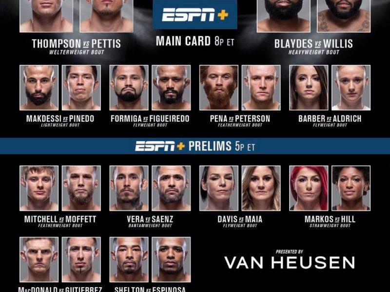 UFC Fight Night Thompson vs. Pettis Results