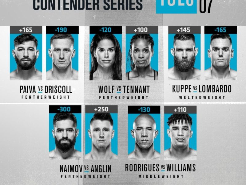 2020 Contender Series, Episode 7 Easy Read Results