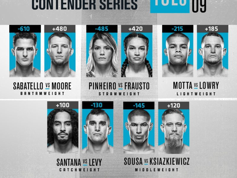 2020 Contender Series, Episode 9 Easy Read Results