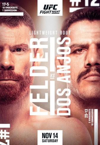 """UFC Fight Night """"Felder vs. Dos Anjos"""" Easy Read Results"""