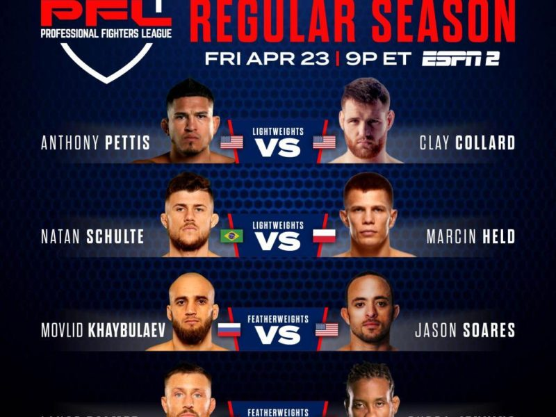 PFL 2021 season opens with Lightweights & Featherweights